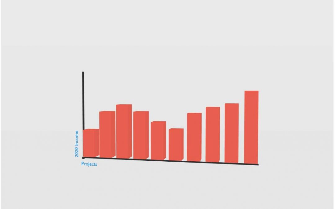 Chart3D